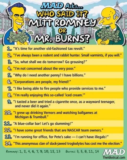 Montgomery Burns & Mitt Romney