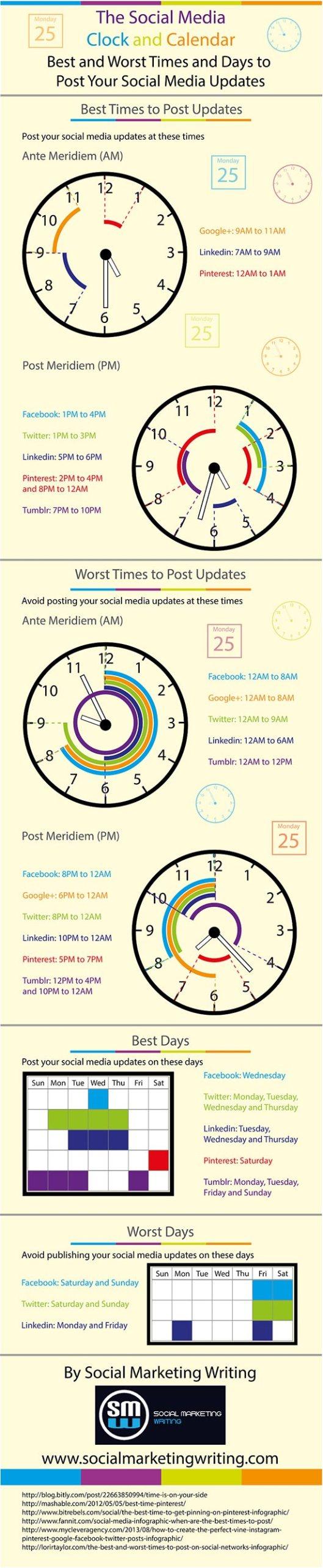 Social-Media-a-che-ora-ed-in-che-giorno-postare-Infografica-Big